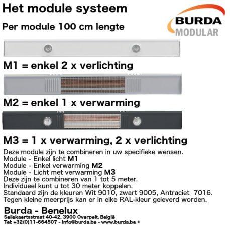 www.burda.be-modular-system-uitleg